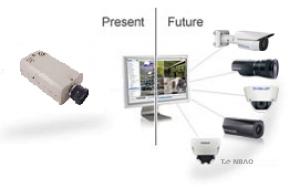 Ứng dụng CCTV Surveillance